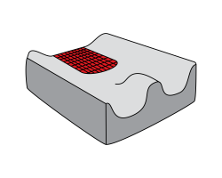 Ischial Well Padding Inserts